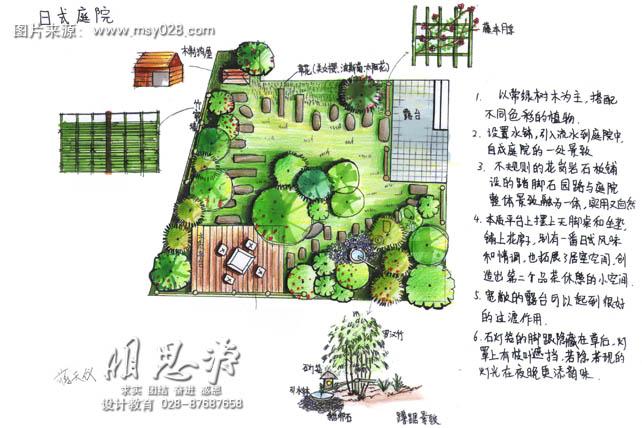 植物配置手绘平面
